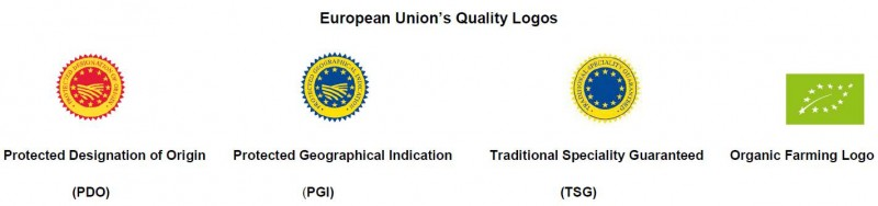 WEBSITE - EU in the world - Food and Agri - GI logo (EN)