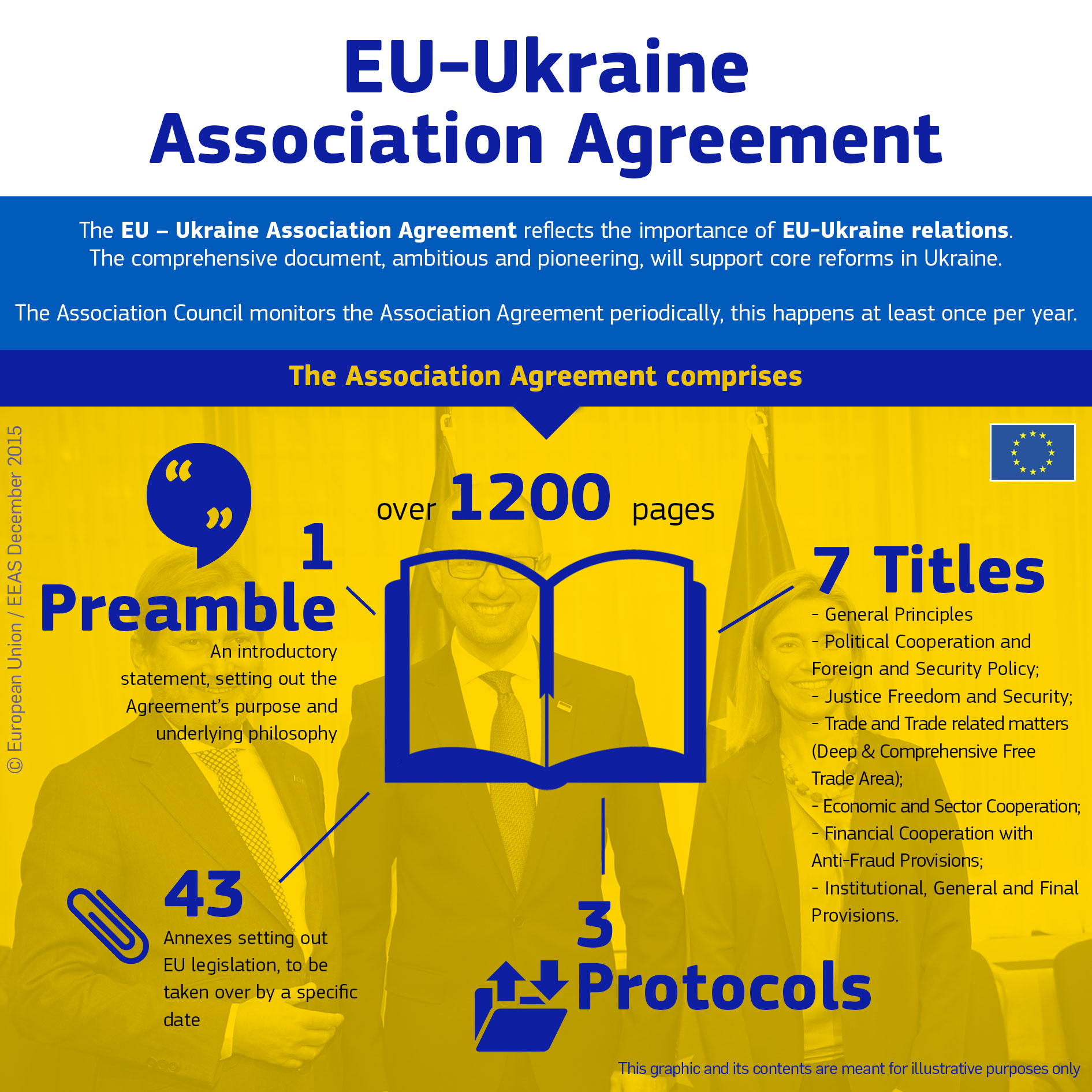 Eu Ukraine Association Council Reforms Are First And Foremost For